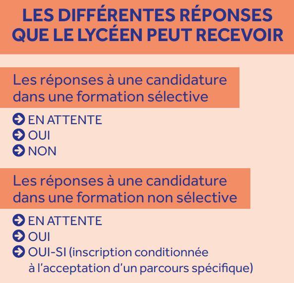 Orientation6